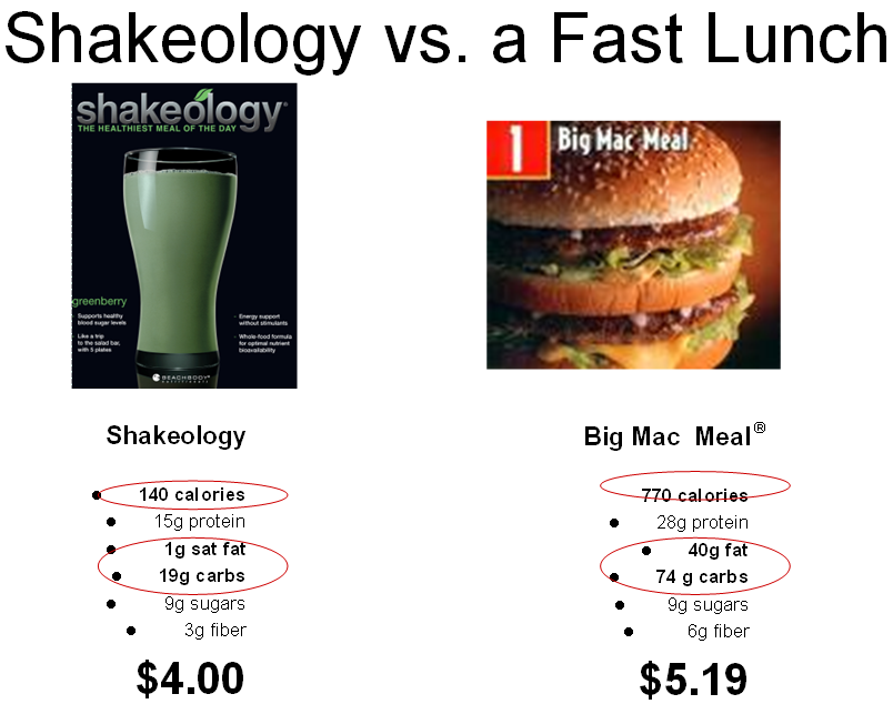 Shakeology Compared To A Bic Mac